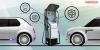 Honda ще инсталира нова двупосочна технология за зареждане в европейския си развоен център