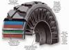 Гумата без въздух Michelin Tweel е готова за пазара