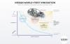 Nissan ще използва нова свръхяка и изключително лесна за формоване стомана в бъдещите си модели
