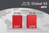 Най-продаваните коли за първите четири месеца на годината