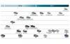 Mercedes-Benz с 11 нови и обновени модела догодина