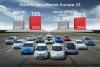 Електромобилите с ръст от 47% в Европа. Nissan LEAF е лидер на пазара