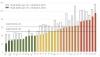 Румъния и България с най-висока смъртност по пътищата за 2018 година