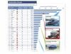 Класираха най-иновативните автомобилни компании в света